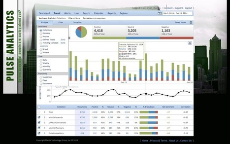 12 Most Brand Saving Reasons for Social Media Monitoring | #Social | Scoop.it