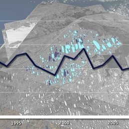 Los lagos árticos acusan los efectos del cambio climático | Remote Sensing | Scoop.it