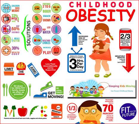 Childhood Obesity is an Epidemic   Healthcare Methods   Scoop.it