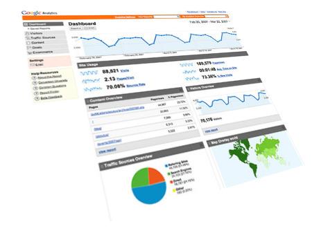 Comment lancer son premier blog ? Suivre les performances via Google Analytics | Mon moleskine | Scoop.it
