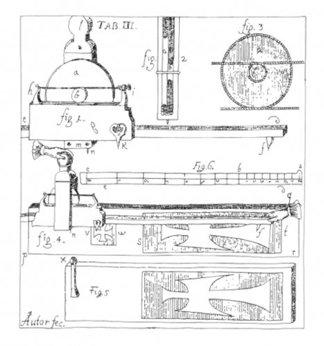 Dessins mécaniques de machines à dessiner | La boite verte | dessin | Scoop.it