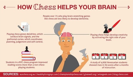 10 Big Brain Benefits of Playing Chess | Managing Technology and Talent for Learning & Innovation | Scoop.it