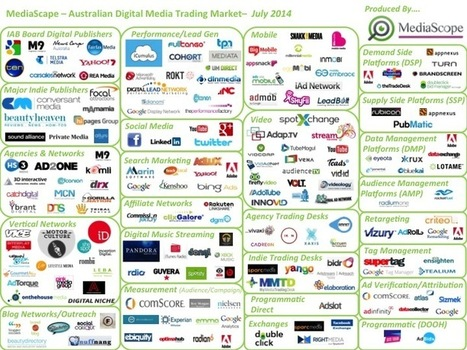 Digital MediaScape - Year on Year Comparison | MediaScope - Advertising & Media Directory | Resources | Services | mediascapes | Scoop.it