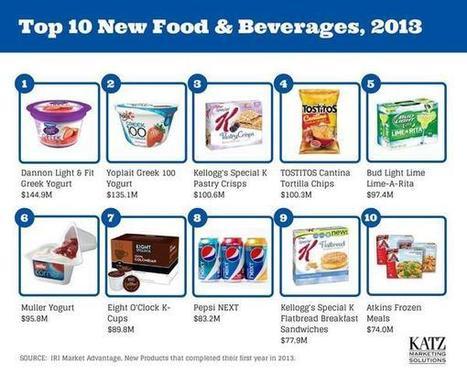 Top 10 New Food & Beverages, 2013 | Food Brand Marketing Expert | Scoop.it