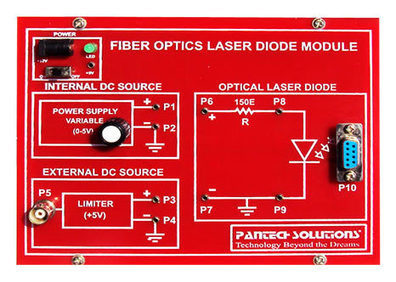Characteristics of LASER Diode   Fiber Optics   Pantech Solutions   Eclairage par vibre optique   Scoop.it