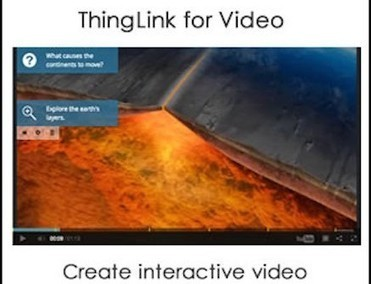 3 Ways to Use ThingLink for Video in the Classroom | Ed Tech Integration | Scoop.it