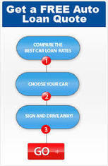 Get Car Loan With Bad Credit And No Money Down We Are Providing No Credit Car loan In USA,CANADA | Insurance | Scoop.it