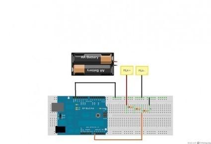 LabVIEW + Arduino: Voltímetro | GEEKY THEORY | InternetdelasCosas | Scoop.it