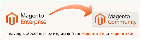 Migrating from Magento Enterprise Edition (EE) to Magento Community Version (CE)   E-commerce for Diamond & jewelry industry   Scoop.it