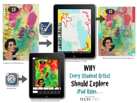 3 Reasons Why Every Student Artist Should Explore the Use of iPad Apps… | iPad Recommended Educational App Lists | Scoop.it