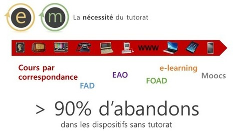 Blog de t@d: Le tutorat pour améliorer le ROI du e-learning et des moocs | Ressources pour le eLearning | Scoop.it