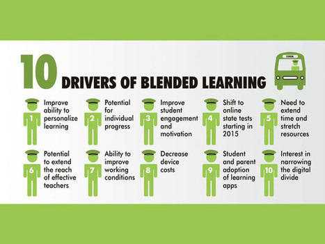 10 Drivers Of Blended Learning In Education (Infographic) | Heidi Hutchison | Scoop.it
