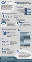 Un cuarto de las tiendas online prefieren Facebook como canal ... | eCommerce | Scoop.it