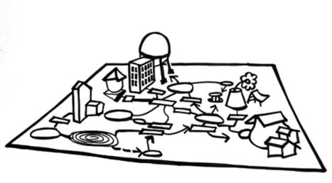 Exploraciones para una ontología del Espacio Público   ColaBoraBora   A New Society, a new education!   Scoop.it