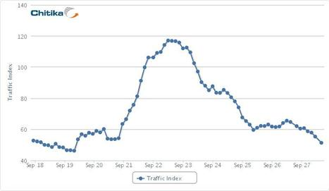 Google+ Traffic Falls 60% From Post-Launch Highs [REPORT]   Social Media Updates   Scoop.it