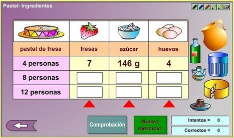 Problemas sobre pasteles e ingredientes | matestic | Scoop.it