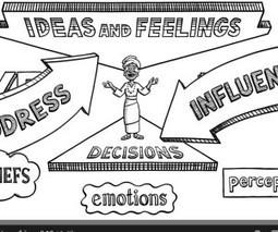 Social and Behavior Change Communication Ideation Video | Global Health and Social and Behavior Change Communication | Scoop.it