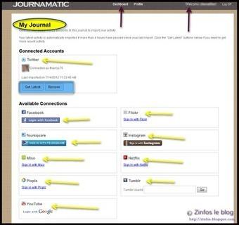 Votre activité sur les réseaux sociaux suivi avec Journamatic | Geeks | Scoop.it