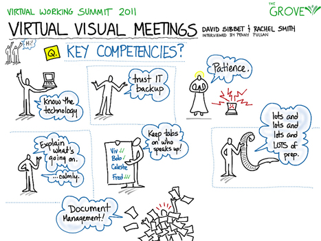 news.grove.com » 3 Key Learnings from the Virtual Graphic Facilitation Workshop | Graphic Facilitation | Scoop.it