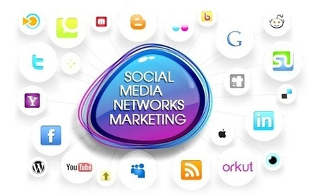 Attracting Leads by Means of Social Media Marketing | MegabizMarketing | Scoop.it