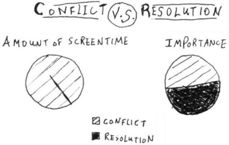 Conflict vs. Resolution: The Importance of Putting Your Characters ... | A level conflict and challenge | Scoop.it