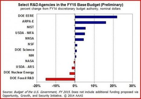 Major U.S. Science Agencies Face Flat Prospects - Science News | Australian Higher Education | Scoop.it