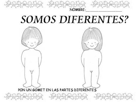 Proyecto de infantil: El Cuerpo Humano | EFenlaweb: Cuerpo | Scoop.it