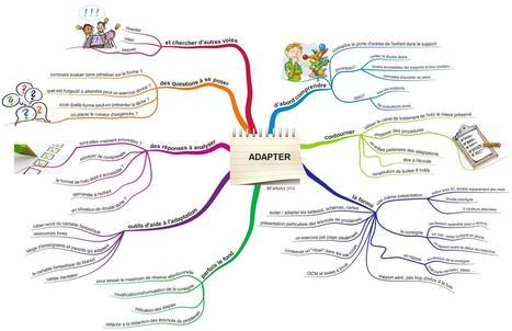 Dys : une carte mentale pour aider à adapter | Usages du numérique | Scoop.it