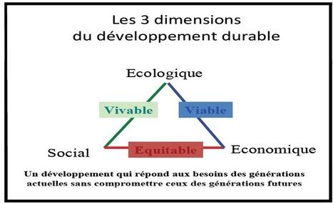 Agroécologie ou agriculture écologiquement intensive ? Quelle différence ? - AEI - Association internationale pour une agriculture Écologiquement Intensive | Ecologie, Agro-écologie, Enseignement agricole | Scoop.it