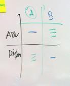 ¿Cómo resolver el conflicto cuando dos miembros de equipo aportan cada uno una solución? | Gestión de Proyectos | Scoop.it