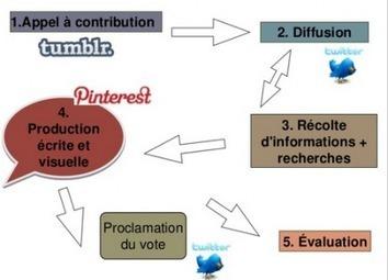 Utiliser Pinterest en classe : trois exemples d'usage - Educavox | Veille pédagogie numérique | Scoop.it