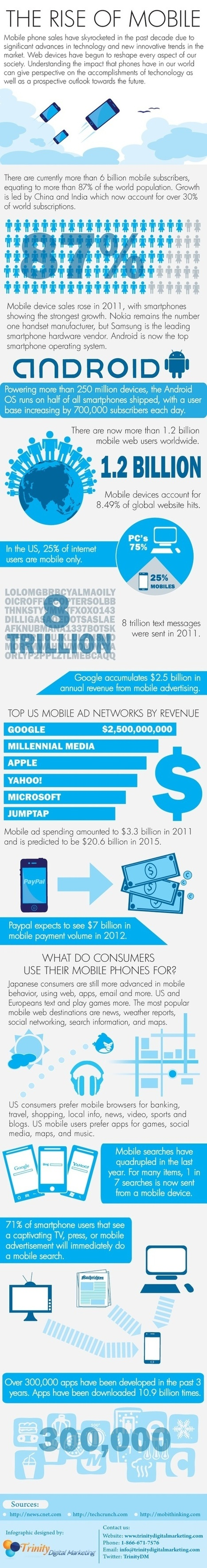 Mobility Infographics | #ICT news #Cloud #Management #BYOD #BigData #Social Media #Technologies | Scoop.it
