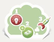 Crowdfunding - Lanzanos.com | Pasión, creatividad, innovación, ruptura | Scoop.it