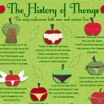 The History of Thongs | Visual.ly | History of Underwear | Scoop.it