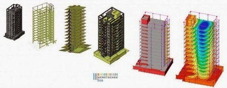 Different BIMs for different Purposes | bioclimatic eco-efficiency design | Scoop.it
