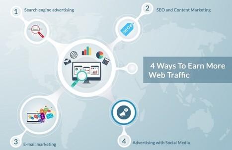 Top 4 Ways To Earn More Web Traffic | Hire Virtual Employee | Scoop.it