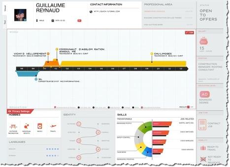 Créer un CV esthétique et intuitif avec ResumUP. | Quick-Tutoriel.com | Votre branding en IRL | Scoop.it