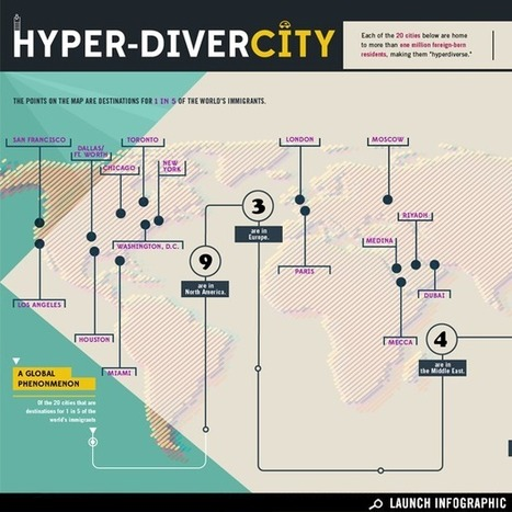 Infographic: What Cities Around the World are Hyperdiverse? | Cities on GOOD | Sustainable Futures | Scoop.it