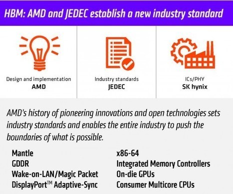 AMD's infographic on HBM - StreamComputing | opencl, opengl, webcl, webgl | Scoop.it