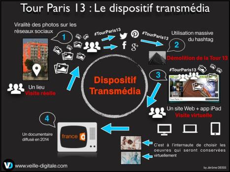 Tour Paris 13 : quand le transmedia grave le street-art sur le Web | Transmédia et Musées | Scoop.it