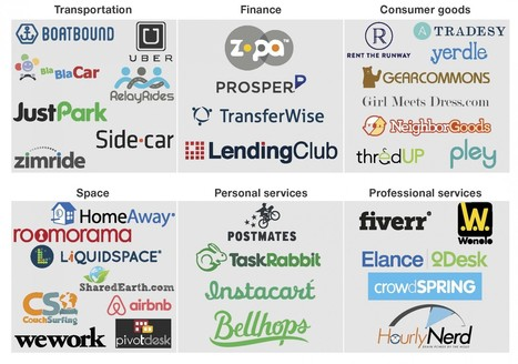 What You Can Learn About Customer Experience From Sharing Economy Companies | New Customer & Employee Management | Scoop.it