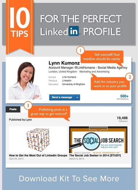 How to Use LinkedIn for Business, Marketing, and Professional Networking [Free Kit] | marketing de réseaux et mlm | Scoop.it