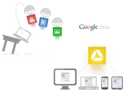 5 caractéristiques cachées de Google Drive… Mais Oh combien utiles ! | Numérique et education | Scoop.it