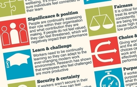 8 Ways to Build Trust in the Workplace (Infographic) | Leadership and Spirituality | Scoop.it