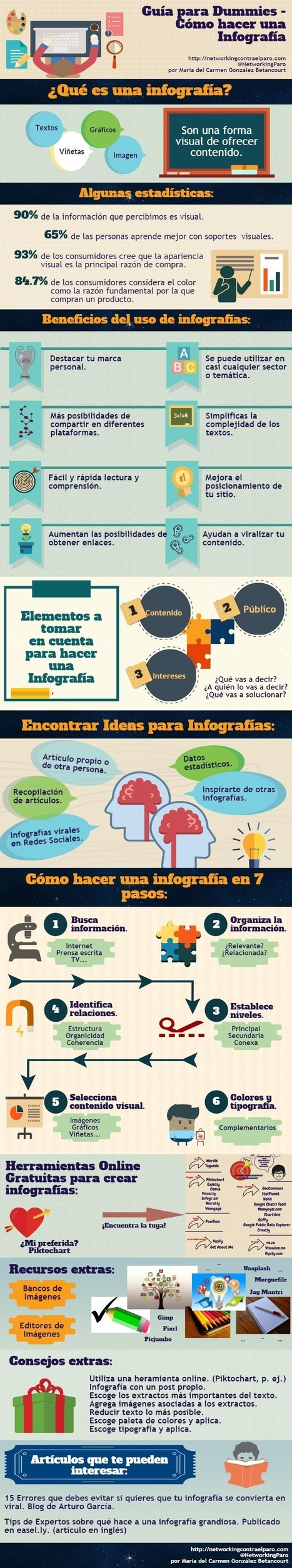 Guía para dummies sobre cómo crear infografías | INTELIGENCIA GLOBAL | Scoop.it