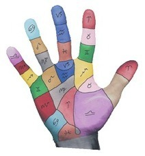 Best Palmist in Mumbai, India - Astrology Creative | Business | Scoop.it