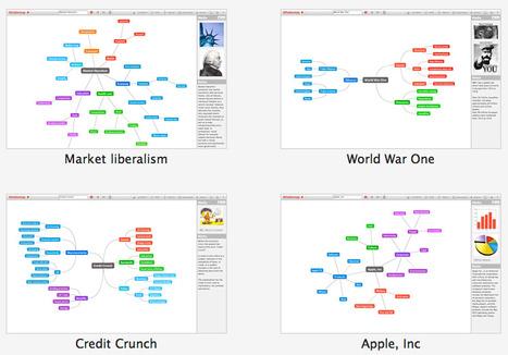 Mindmaps Simplified: Wisdomap   Le Top des Applications Web et Logiciels Gratuits   Scoop.it