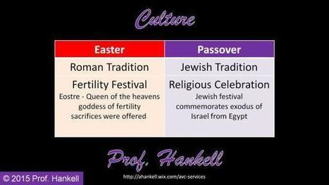 Easter v Passover | #Communication | Scoop.it