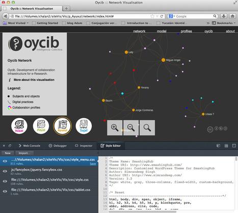 actualizando Oycib con Firefox ::: | e-Xploration | Scoop.it
