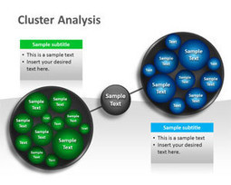 Free Cluster Analysis PowerPoint Template - Free PowerPoint Templates - SlideHunter.com | Template Design | Scoop.it